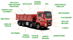 Přehled provozních parametrů nákladního vozidla, které je možné sledovat pomocí RMC systému.